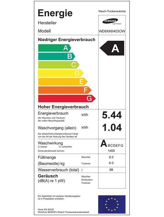 EU-Energielabel bei Waschtrocknern