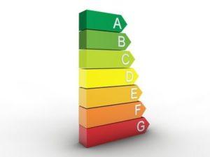 Waschtrockner mit Energieeffizienzklasse A
